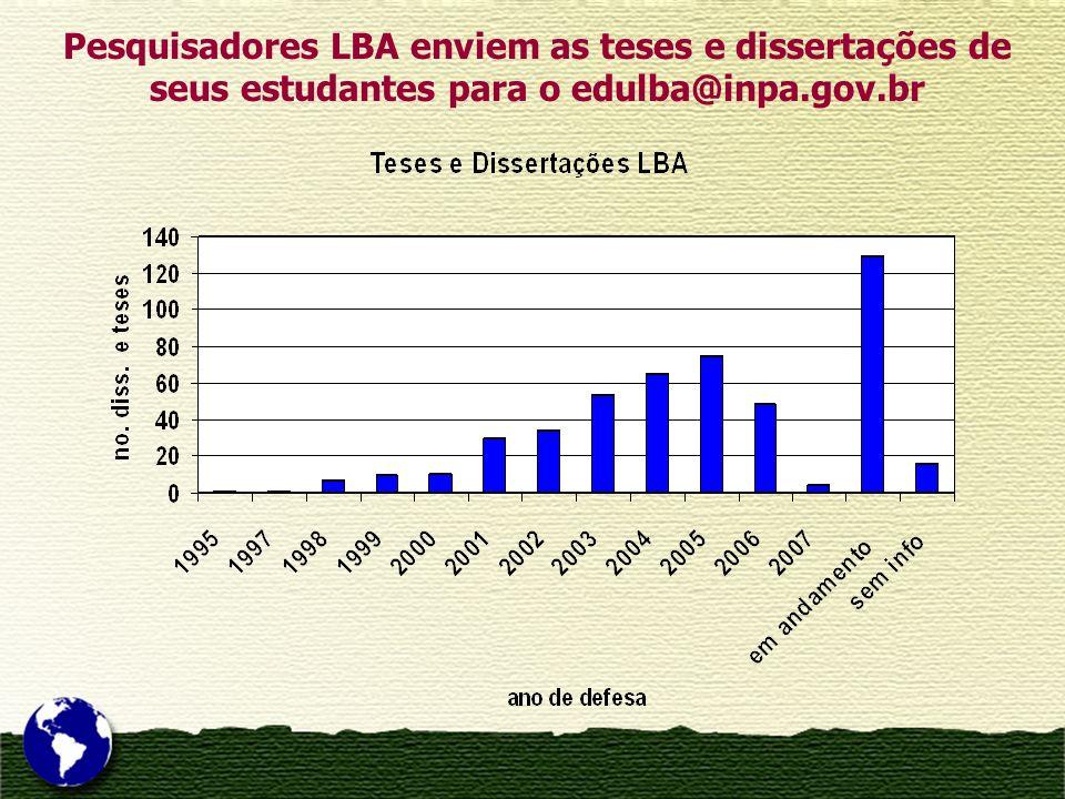 Pesquisadores LBA enviem as teses e dissertações de seus estudantes para o edulba@inpa.gov.br