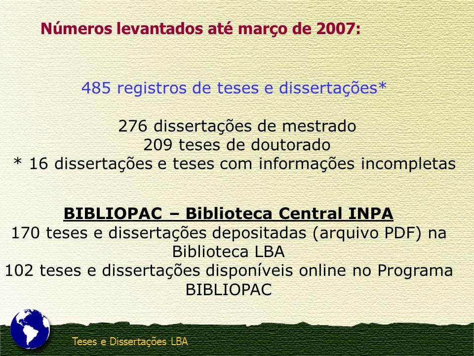 Números levantados até março de 2007: 485 registros de teses e dissertações* 276 dissertações de mestrado 209 teses de doutorado * 16 dissertações e t