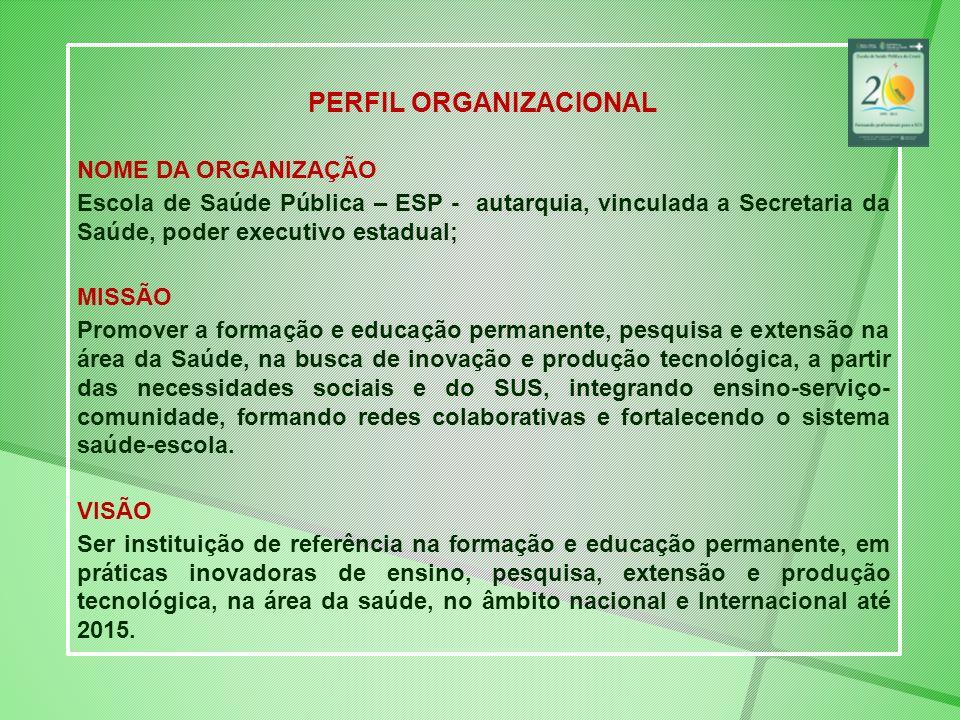 PERFIL ORGANIZACIONAL NOME DA ORGANIZAÇÃO Escola de Saúde Pública – ESP - autarquia, vinculada a Secretaria da Saúde, poder executivo estadual; MISSÃO
