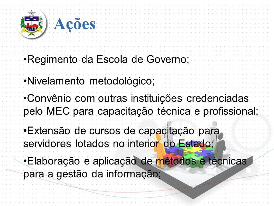 Ações Regimento da Escola de Governo; Nivelamento metodológico; Convênio com outras instituições credenciadas pelo MEC para capacitação técnica e prof