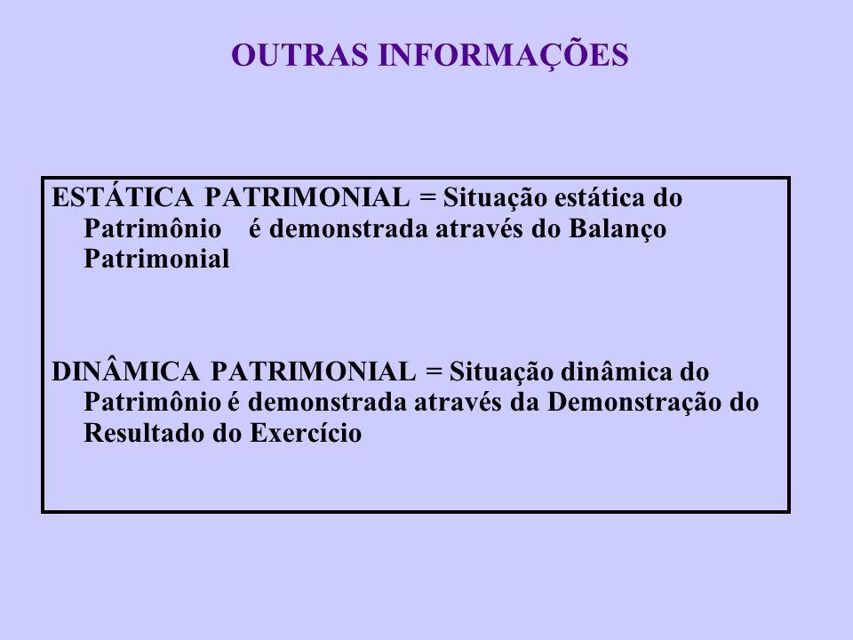 SITUAÇÕES LÍQUIDAS PATRIMONIAIS POSSÍVEIS ATIVO=ZERO Ativo Passivo Bens 0 Obrigações -0- Direito 1500 Sit.líq. 1500 Total 1500 Total 1500 No caso da a