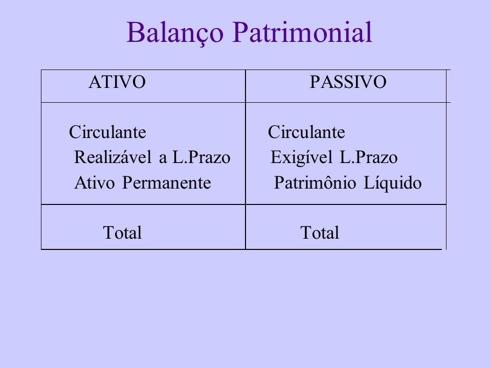 OUTRAS INFORMAÇÕES ESTÁTICA PATRIMONIAL = Situação estática do Patrimônio é demonstrada através do Balanço Patrimonial DINÂMICA PATRIMONIAL = Situação