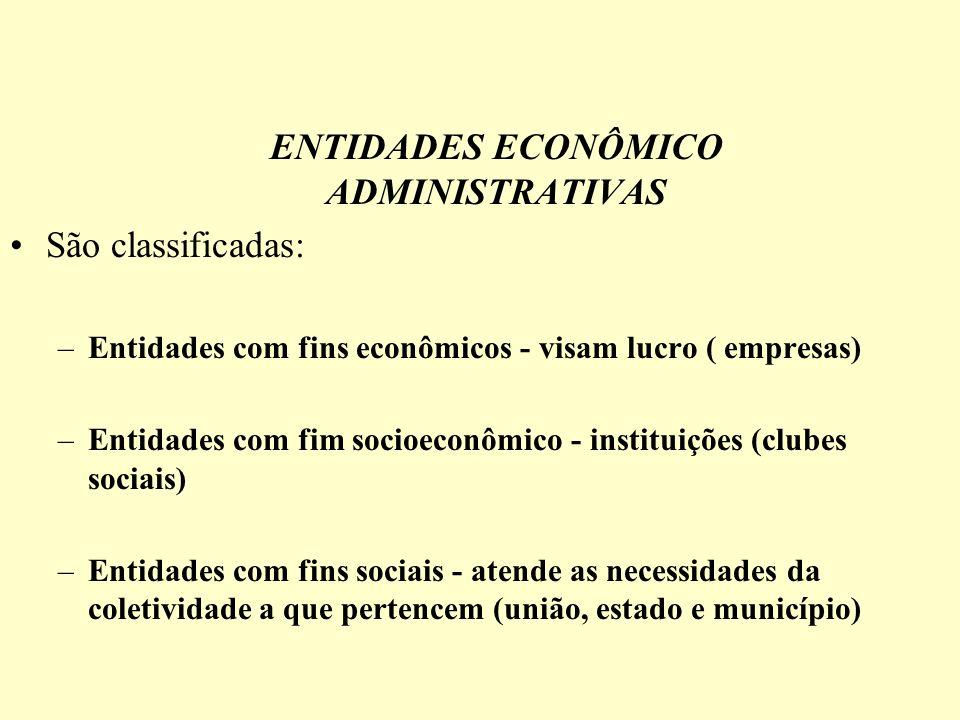 ENTIDADES ECONÔMICO ADMINISTRATIVAS São organizações que reúnem os seguintes elementos: –pessoas –patrimônio –titular –capital –ação administrativa –e