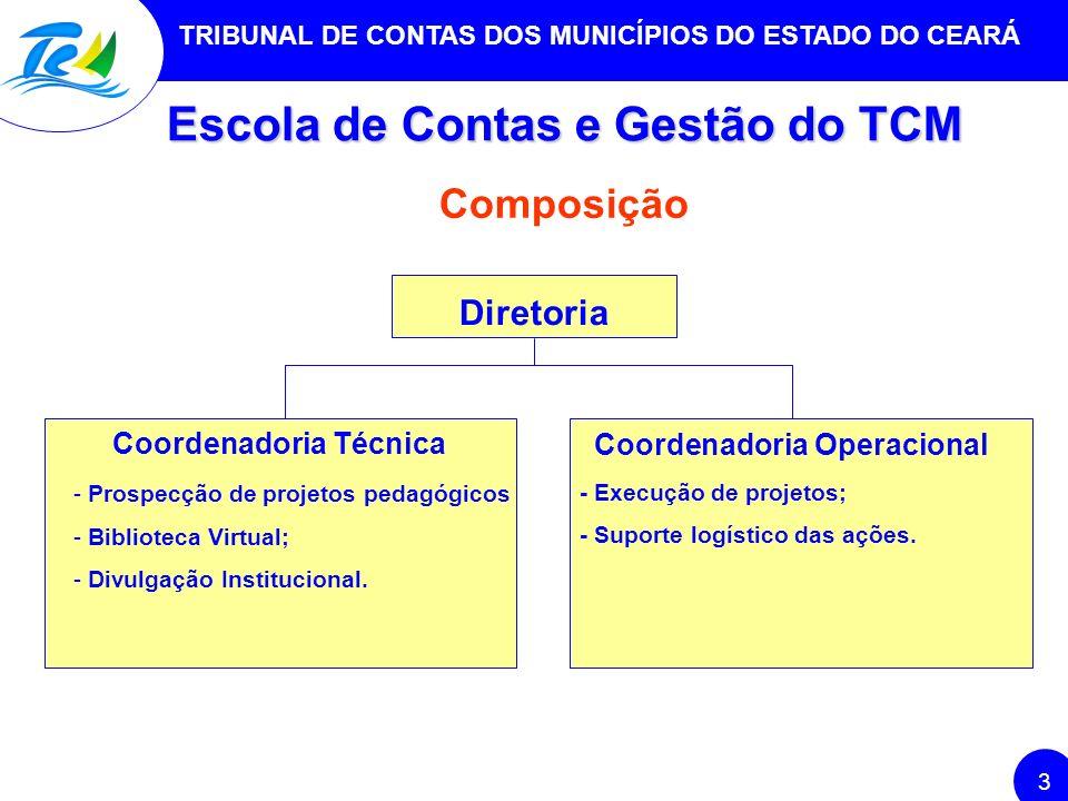 TRIBUNAL DE CONTAS DOS MUNICÍPIOS DO ESTADO DO CEARÁ 3 Composição Escola de Contas e Gestão do TCM Diretoria Coordenadoria Técnica - Prospecção de pro