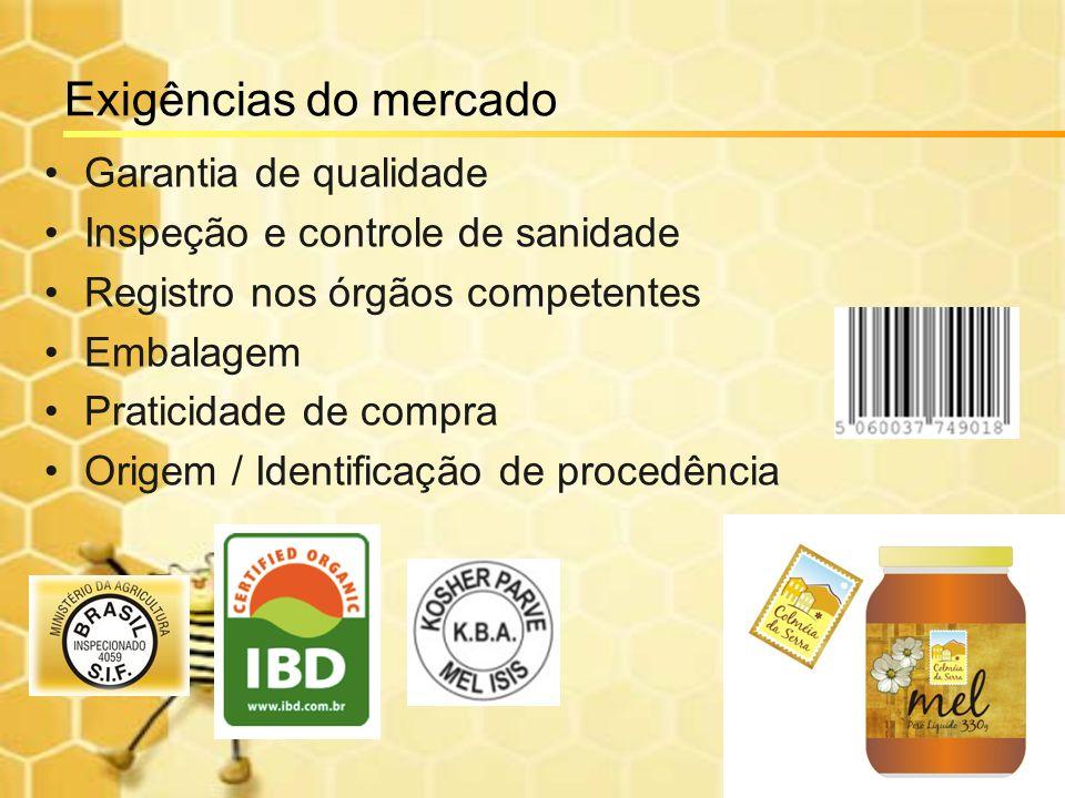 Exigências do mercado Garantia de qualidade Inspeção e controle de sanidade Registro nos órgãos competentes Embalagem Praticidade de compra Origem / I