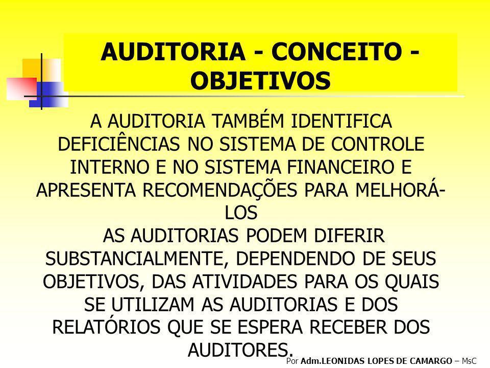 AUDITORIA - CONCEITO - OBJETIVOS Por Adm.LEONIDAS LOPES DE CAMARGO – MsC A AUDITORIA TAMBÉM IDENTIFICA DEFICIÊNCIAS NO SISTEMA DE CONTROLE INTERNO E N