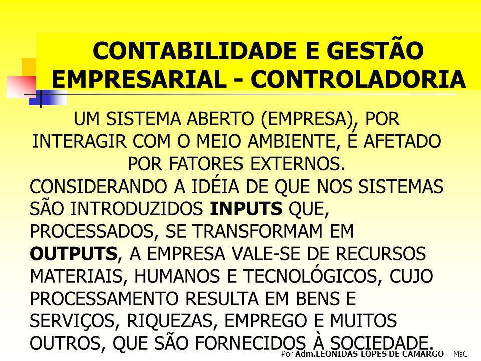 CONTABILIDADE E GESTÃO EMPRESARIAL - CONTROLADORIA Por Adm.LEONIDAS LOPES DE CAMARGO – MsC UM SISTEMA ABERTO (EMPRESA), POR INTERAGIR COM O MEIO AMBIE