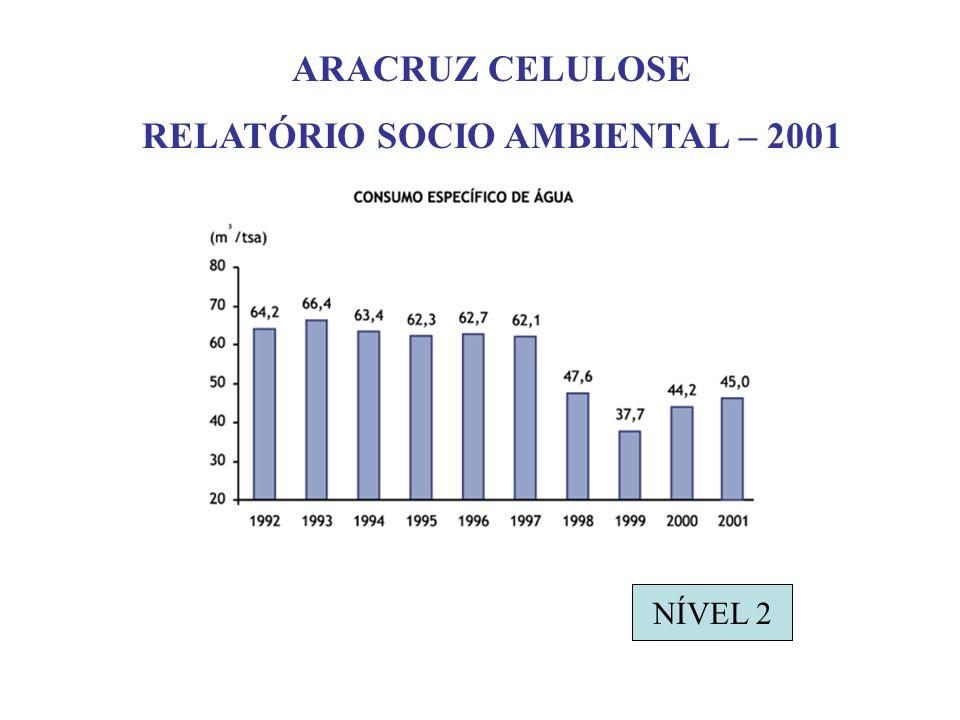 ARACRUZ CELULOSE RELATÓRIO SOCIO AMBIENTAL – 2001 NÍVEL 3