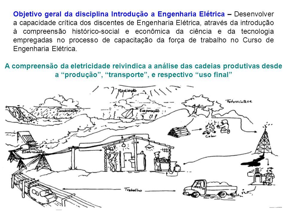 A compreensão da eletricidade reivindica a análise das cadeias produtivas desde a produção, transporte, e respectivo uso final Objetivo geral da disci