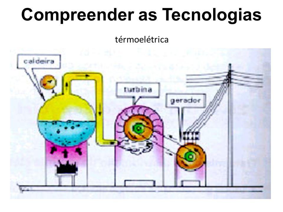 térmoelétrica Compreender as Tecnologias
