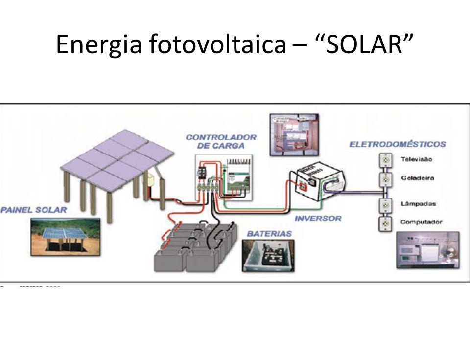 Energia fotovoltaica – SOLAR