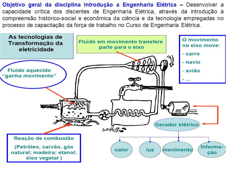 Objetivo geral da disciplina Introdução a Engenharia Elétrica – Desenvolver a capacidade crítica dos discentes de Engenharia Elétrica, através da intr