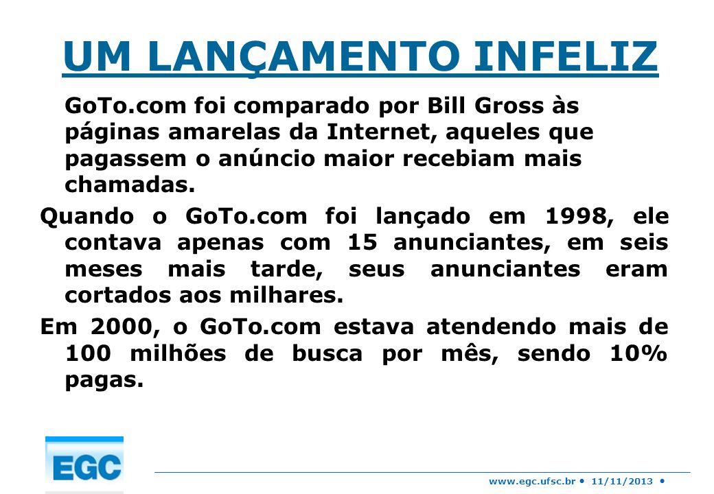 www.egc.ufsc.br 11/11/2013 UM LANÇAMENTO INFELIZ GoTo.com foi comparado por Bill Gross às páginas amarelas da Internet, aqueles que pagassem o anúncio
