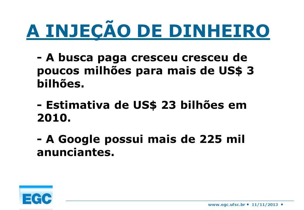 www.egc.ufsc.br 11/11/2013 A INJEÇÃO DE DINHEIRO - A busca paga cresceu cresceu de poucos milhões para mais de US$ 3 bilhões. - Estimativa de US$ 23 b