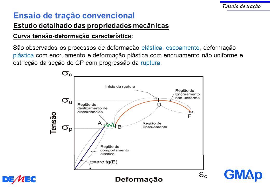 Ensaio de tração convencional Ensaio de tração Curva tensão-deformação característica: São observados os processos de deformação elástica, escoamento,