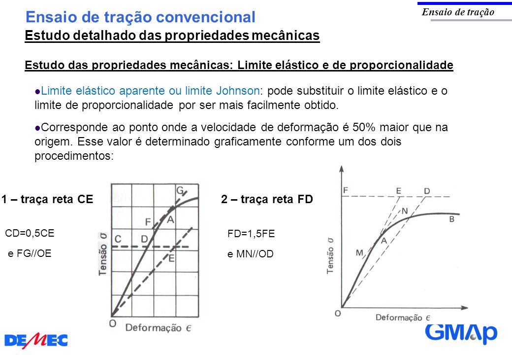 Ensaio de tração convencional Ensaio de tração Estudo das propriedades mecânicas: Limite elástico e de proporcionalidade Limite elástico aparente ou l
