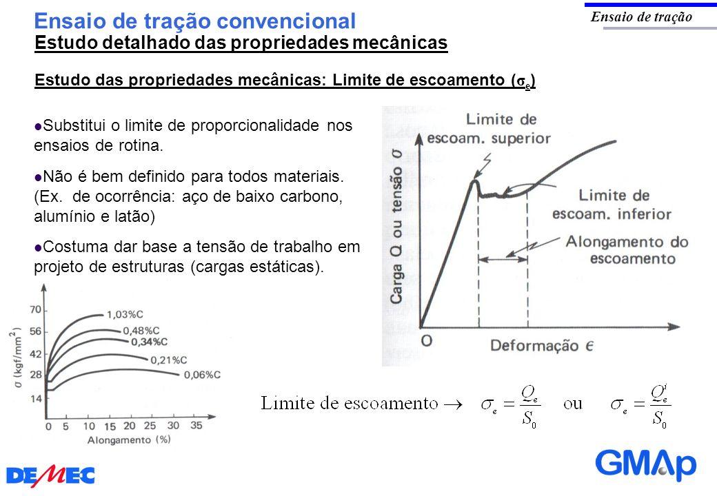 Ensaio de tração convencional Ensaio de tração Estudo das propriedades mecânicas: Limite de escoamento ( σ e ) Substitui o limite de proporcionalidade