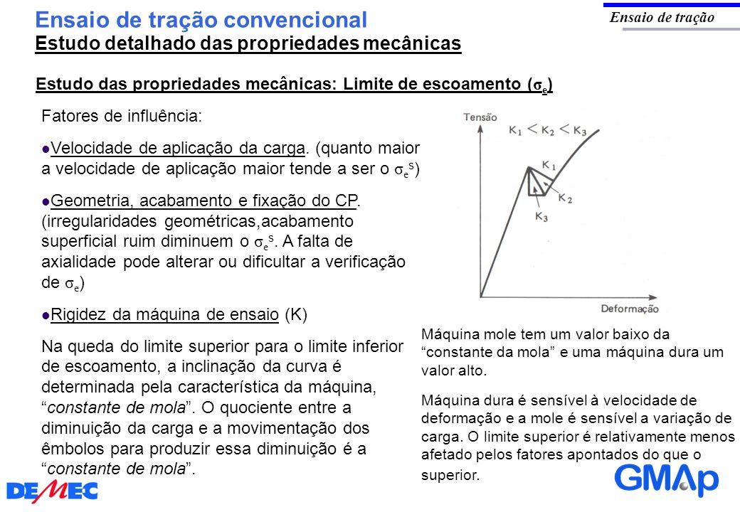 Ensaio de tração convencional Ensaio de tração Estudo das propriedades mecânicas: Limite de escoamento ( σ e ) Fatores de influência: Velocidade de ap