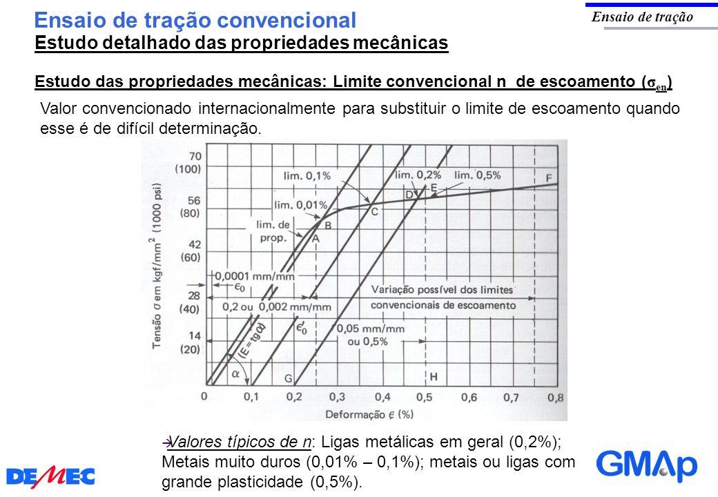 Ensaio de tração convencional Ensaio de tração Estudo das propriedades mecânicas: Limite convencional n de escoamento ( σ en ) Valor convencionado int