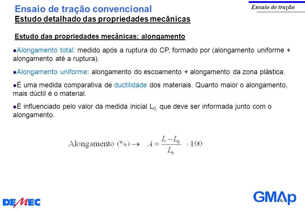 Ensaio de tração convencional Ensaio de tração Estudo das propriedades mecânicas: alongamento Alongamento total: medido após a ruptura do CP, formado
