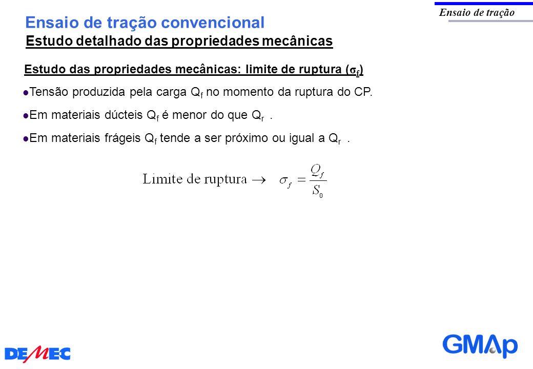 Ensaio de tração convencional Ensaio de tração Estudo das propriedades mecânicas: limite de ruptura ( σ f ) Tensão produzida pela carga Q f no momento