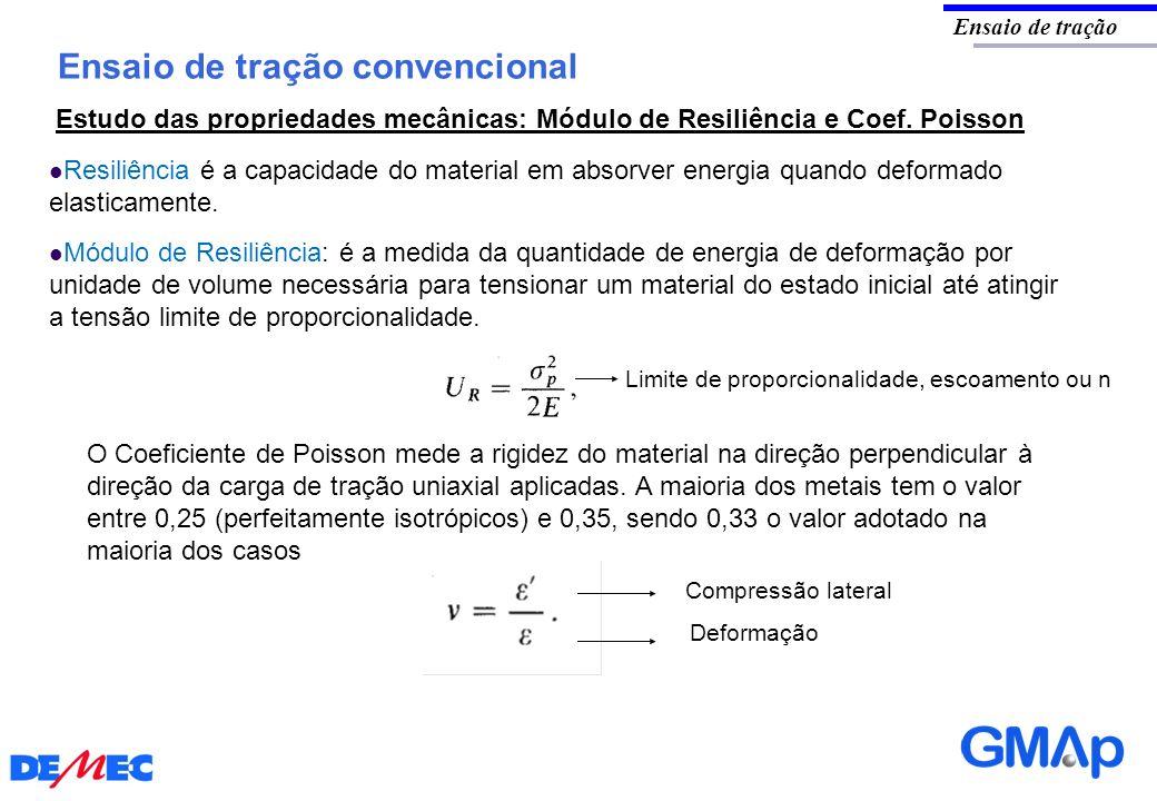 Ensaio de tração convencional Ensaio de tração Estudo das propriedades mecânicas: Módulo de Resiliência e Coef. Poisson Resiliência é a capacidade do