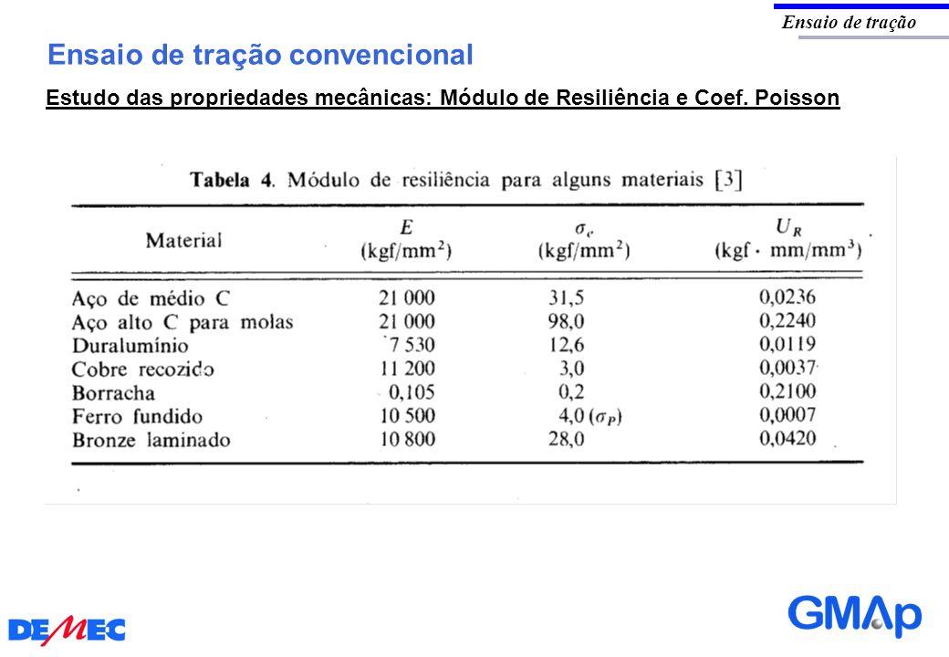 Ensaio de tração convencional Ensaio de tração Estudo das propriedades mecânicas: Módulo de Resiliência e Coef. Poisson