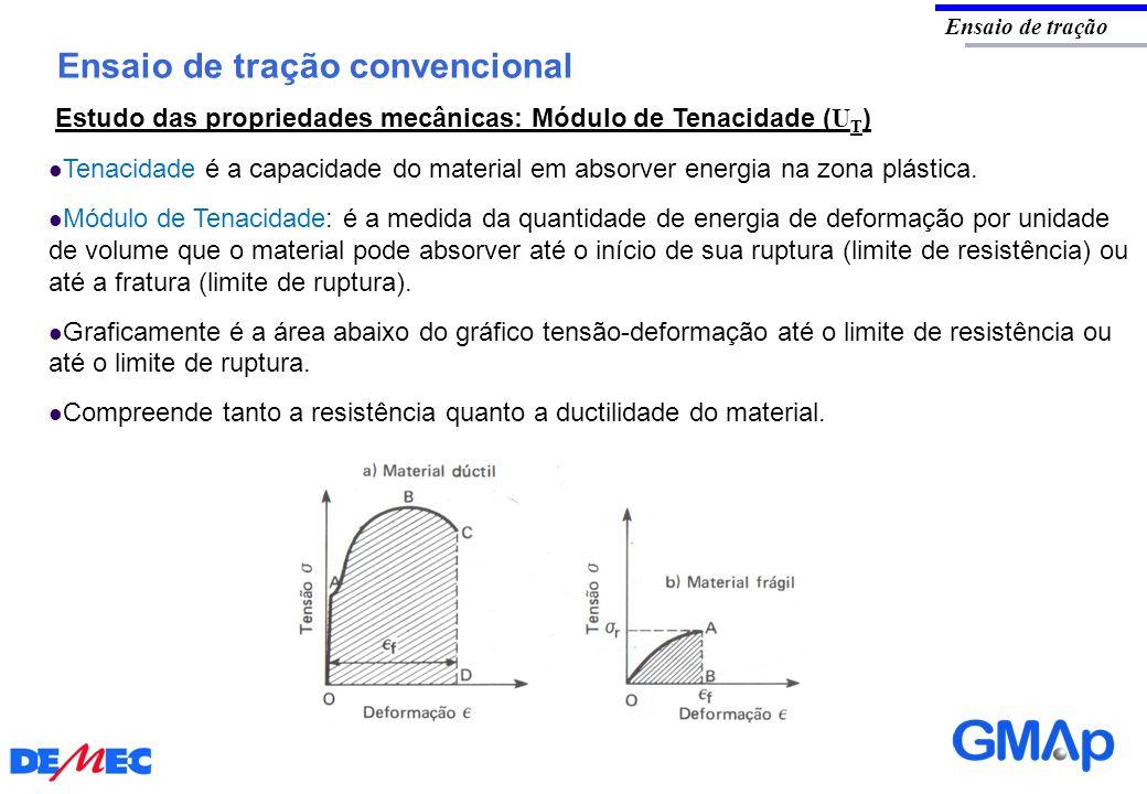 Ensaio de tração convencional Ensaio de tração Estudo das propriedades mecânicas: Módulo de Tenacidade ( U T ) Tenacidade é a capacidade do material e