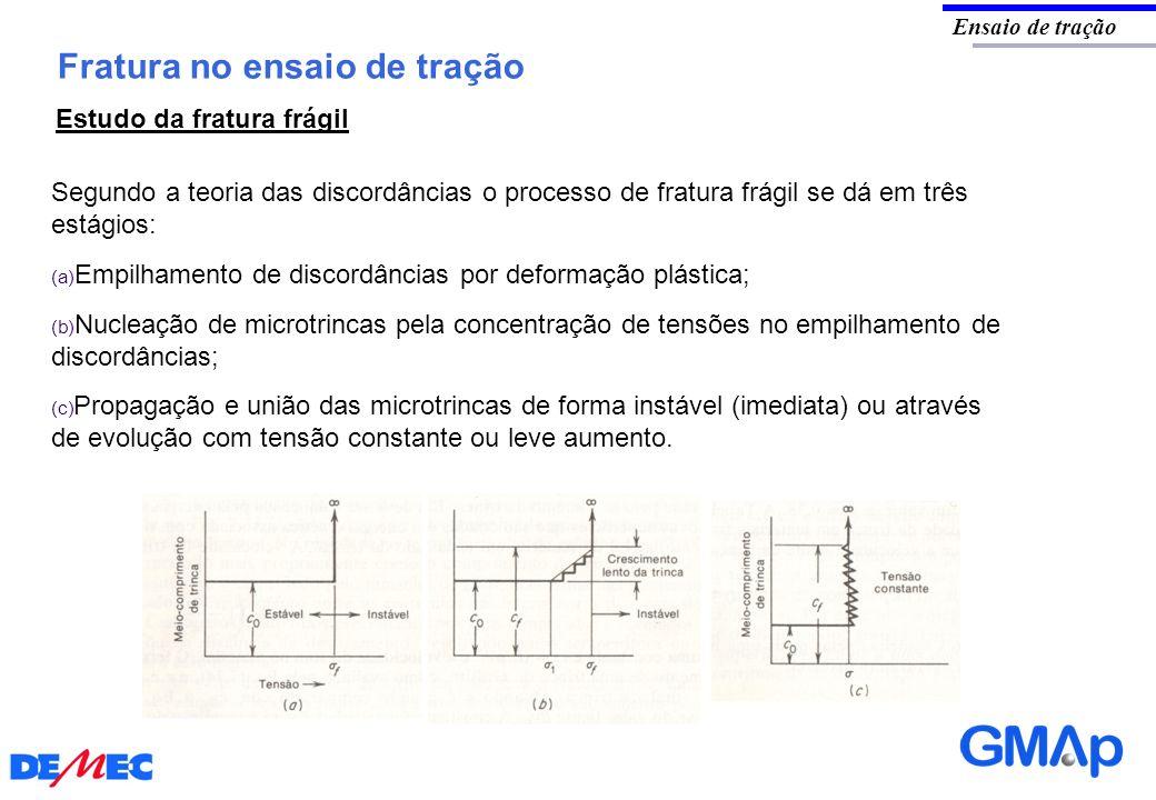 Fratura no ensaio de tração Ensaio de tração Estudo da fratura frágil Segundo a teoria das discordâncias o processo de fratura frágil se dá em três es