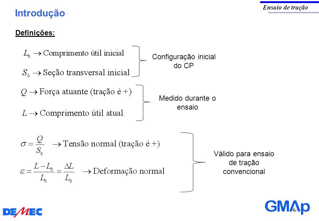 Ensaio de tração Definições: Válido para ensaio de tração convencional Medido durante o ensaio Configuração inicial do CP Introdução