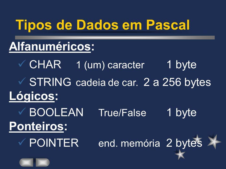 Tipos de Dados em Pascal Numéricos (reais): SINGLE 1.5 -45.. 3.4 38 4 bytes REAL 2.9 -39..1.7 38 6 bytes EXTENDED 3.4 -4932..1.1 4932 10 bytes DOUBLE
