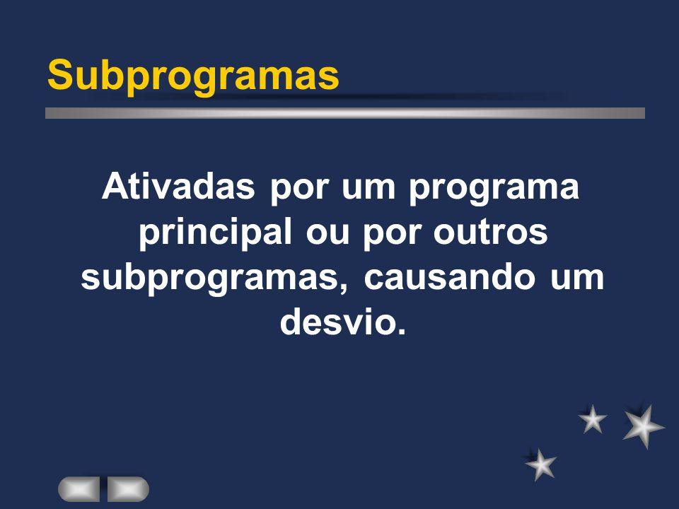 Subprogramas Rotinas que realizam uma determinada função específica: 4Funções e Procedimentos Pré- Definidos 4Funções e Procedimentos definidos pelo P