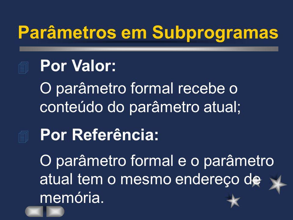 Procedimentos (Procedure) 4 Podem ou não retornam um resultado; 4 Comando isolado no programa. Sintaxe PROCEDURE identificador [(parâmetros : tipo)];