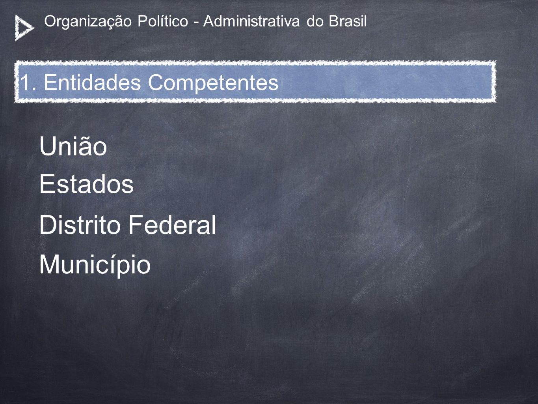 Organização Político - Administrativa do Brasil 1. Entidades Competentes União Estados Distrito Federal Município