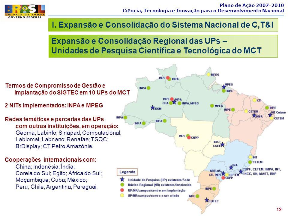Plano de Ação 2007-2010 Ciência, Tecnologia e Inovação para o Desenvolvimento Nacional Redes temáticas e parcerias das UPs com outras instituições, em
