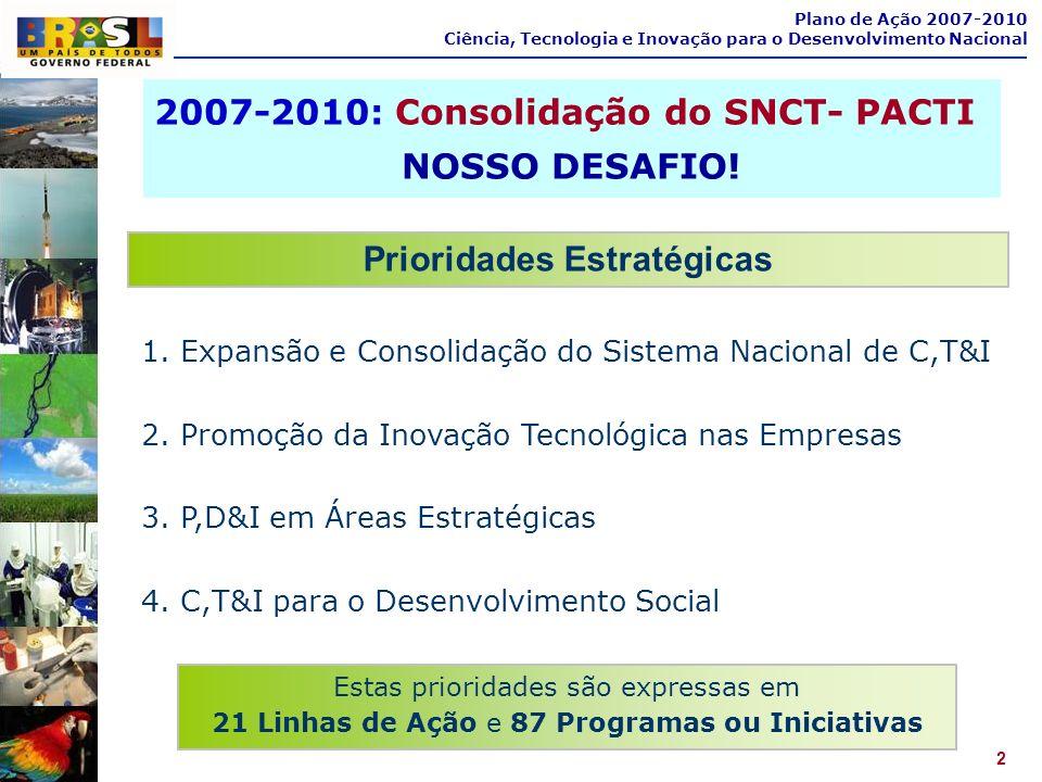 Prioridades Estratégicas 1. Expansão e Consolidação do Sistema Nacional de C,T&I 2. Promoção da Inovação Tecnológica nas Empresas 3. P,D&I em Áreas Es
