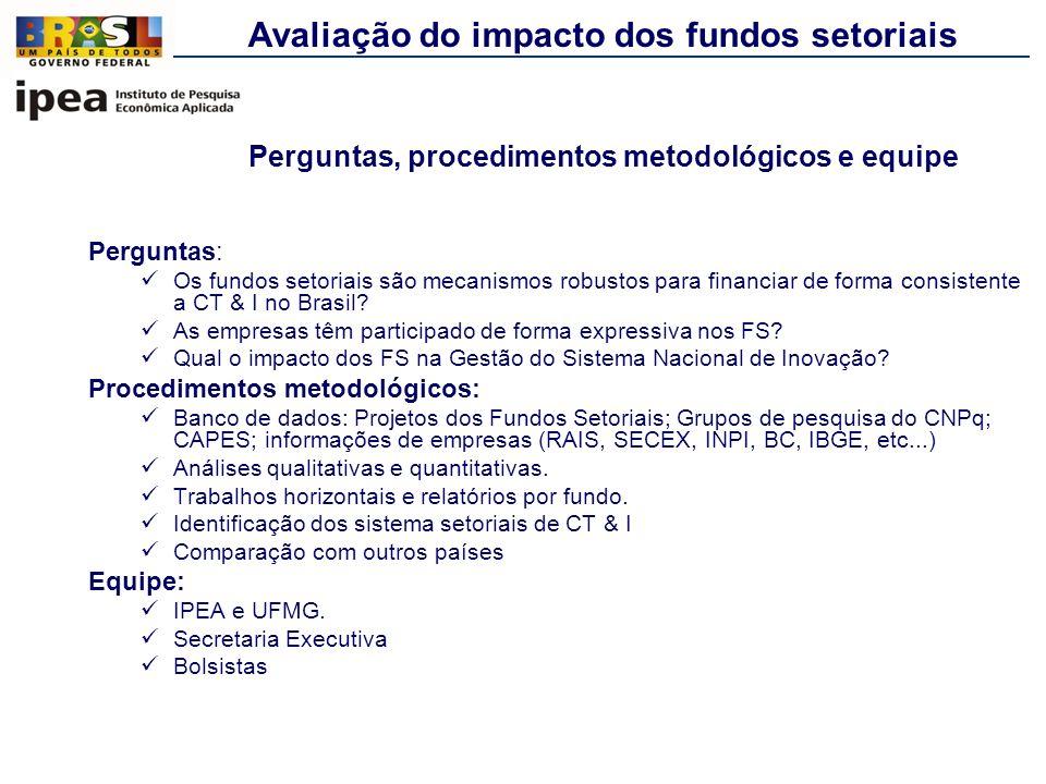 Perguntas, procedimentos metodológicos e equipe Perguntas: Os fundos setoriais são mecanismos robustos para financiar de forma consistente a CT & I no