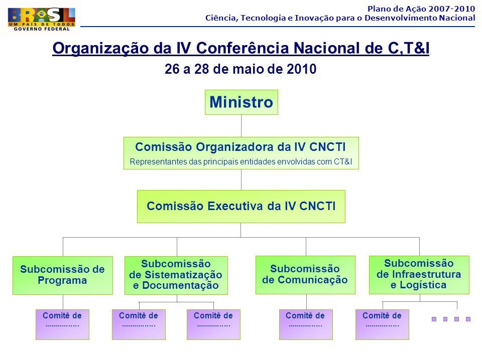 Organização da IV Conferência Nacional de C,T&I 26 a 28 de maio de 2010 Plano de Ação 2007-2010 Ciência, Tecnologia e Inovação para o Desenvolvimento