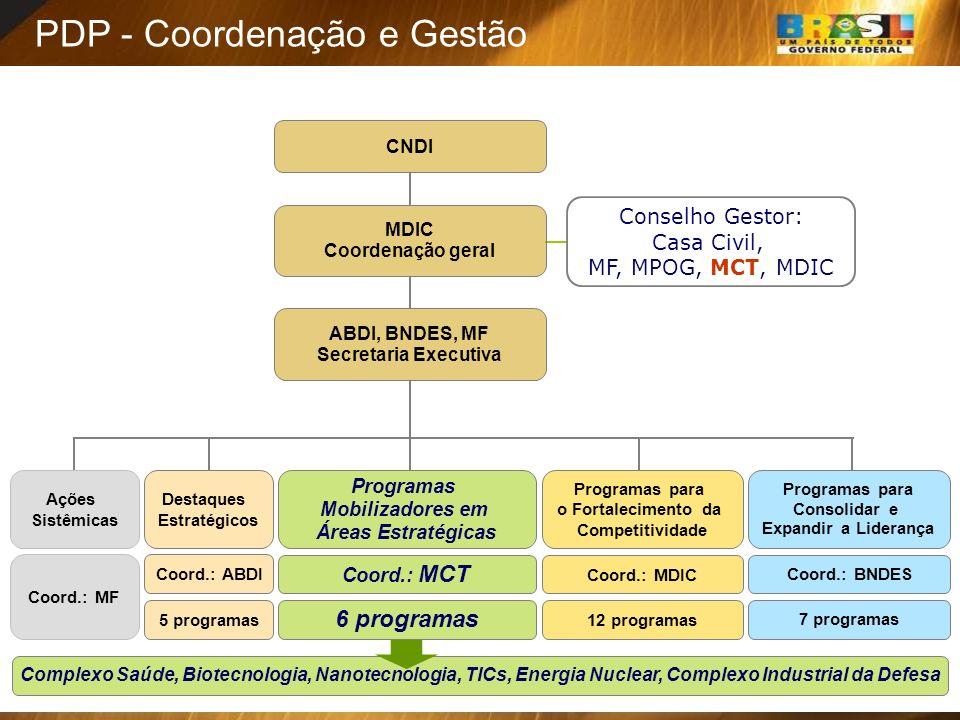 PDP - Coordenação e Gestão Complexo Saúde, Biotecnologia, Nanotecnologia, TICs, Energia Nuclear, Complexo Industrial da Defesa Programas Mobilizadores
