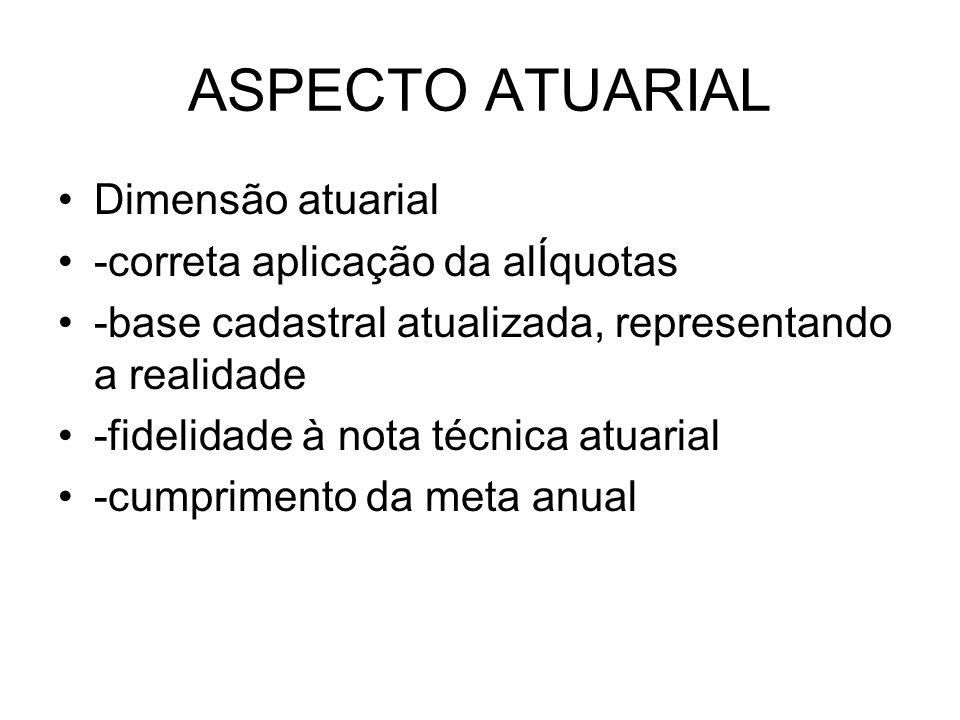 ASPECTO ATUARIAL Dimensão atuarial -correta aplicação da alÍquotas -base cadastral atualizada, representando a realidade -fidelidade à nota técnica atuarial -cumprimento da meta anual