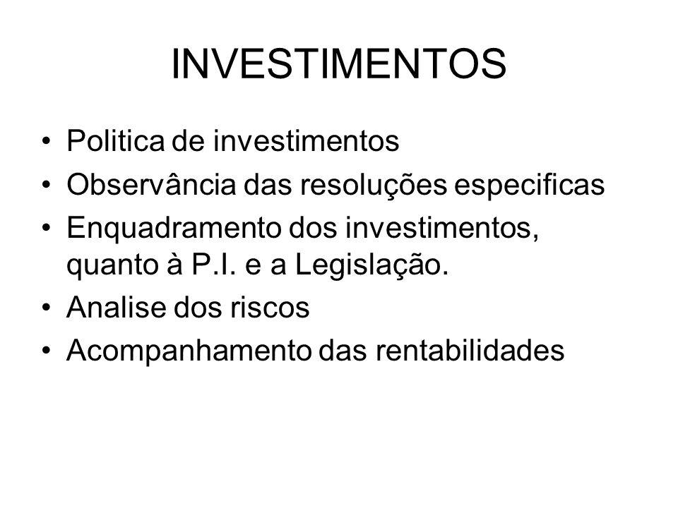 INVESTIMENTOS Politica de investimentos Observância das resoluções especificas Enquadramento dos investimentos, quanto à P.I.