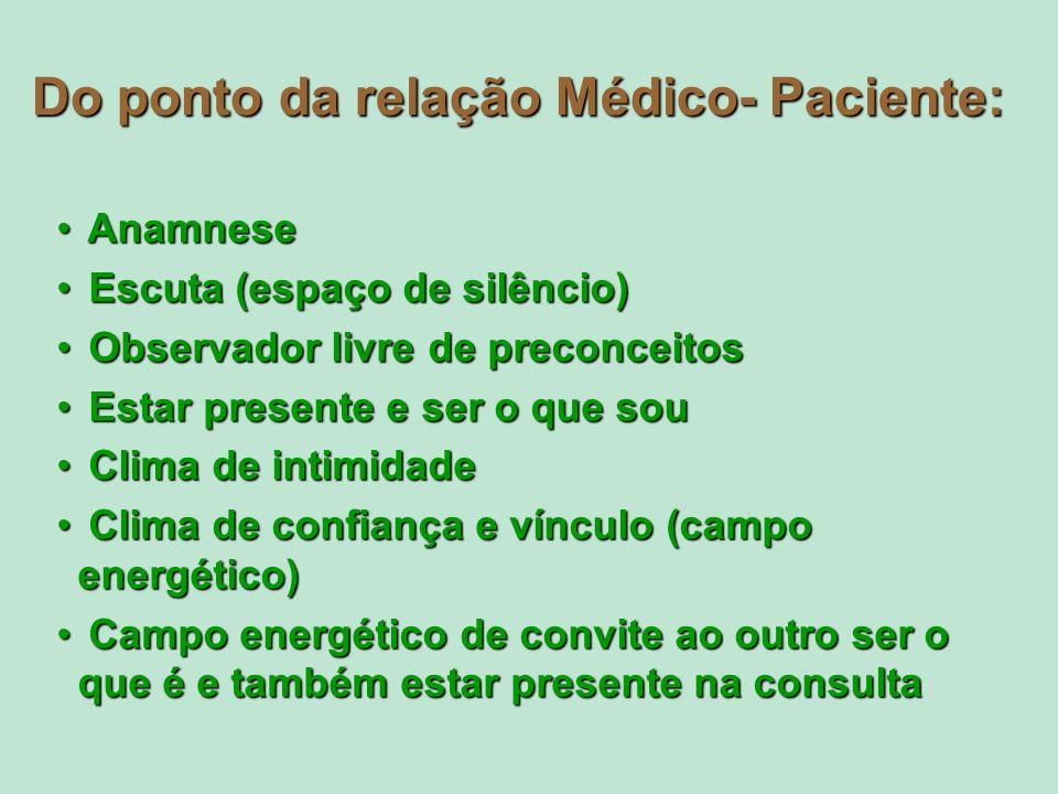 Do ponto da relação Médico- Paciente: Anamnese Anamnese Escuta (espaço de silêncio) Escuta (espaço de silêncio) Observador livre de preconceitos Obser