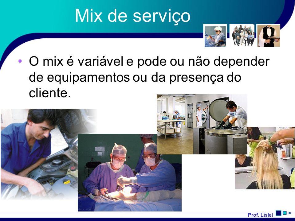 Prof. Líslei Mix de serviço O mix é variável e pode ou não depender de equipamentos ou da presença do cliente.