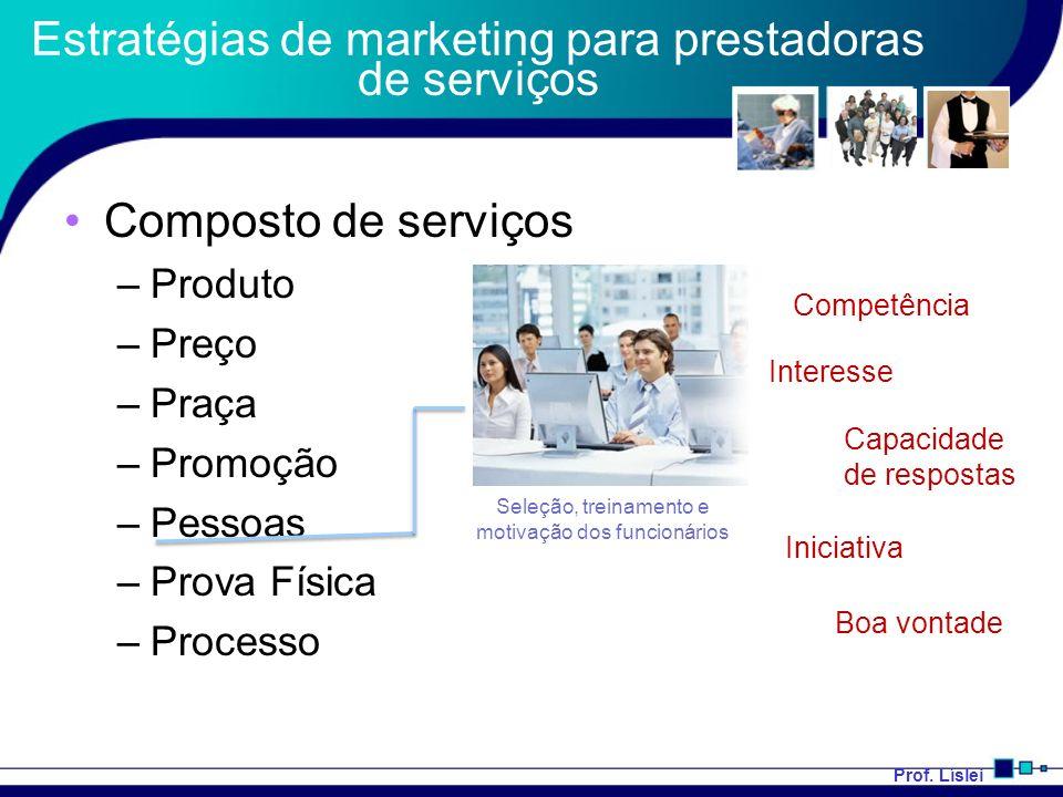 Prof. Líslei Estratégias de marketing para prestadoras de serviços Composto de serviços –Produto –Preço –Praça –Promoção –Pessoas –Prova Física –Proce