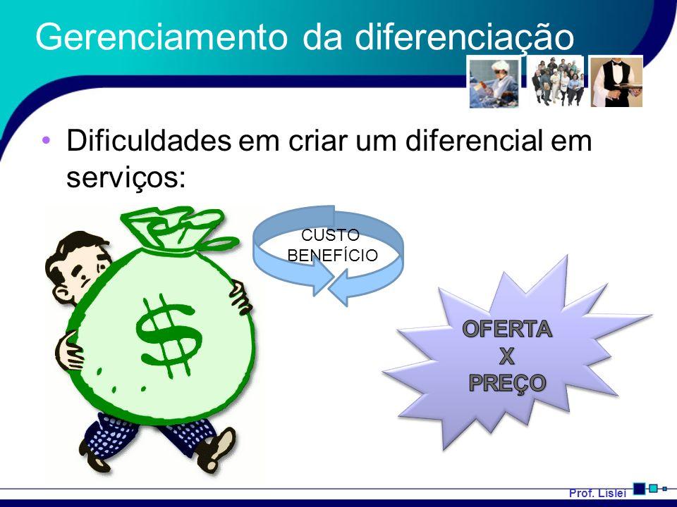 Prof. Líslei Gerenciamento da diferenciação Dificuldades em criar um diferencial em serviços: CUSTO BENEFÍCIO