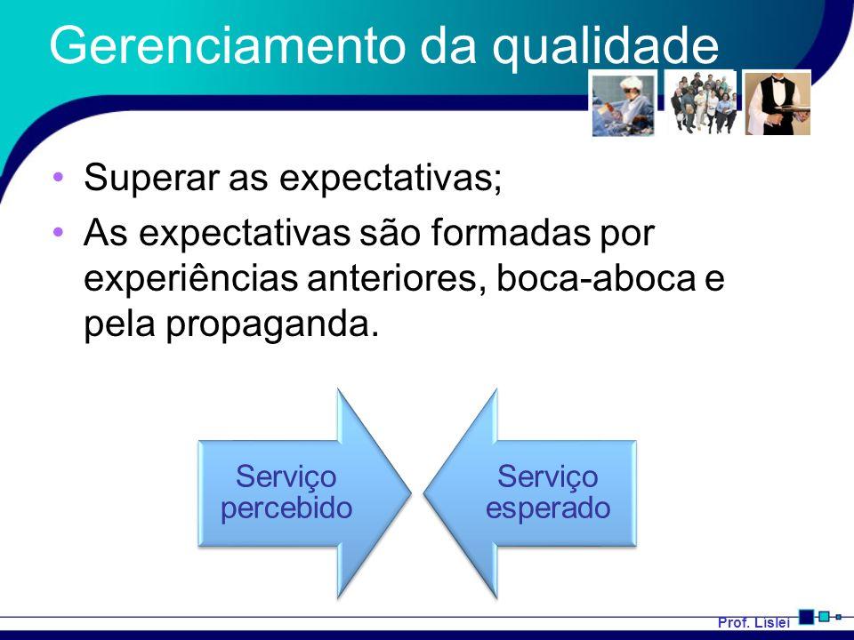 Prof. Líslei Gerenciamento da qualidade Superar as expectativas; As expectativas são formadas por experiências anteriores, boca-aboca e pela propagand