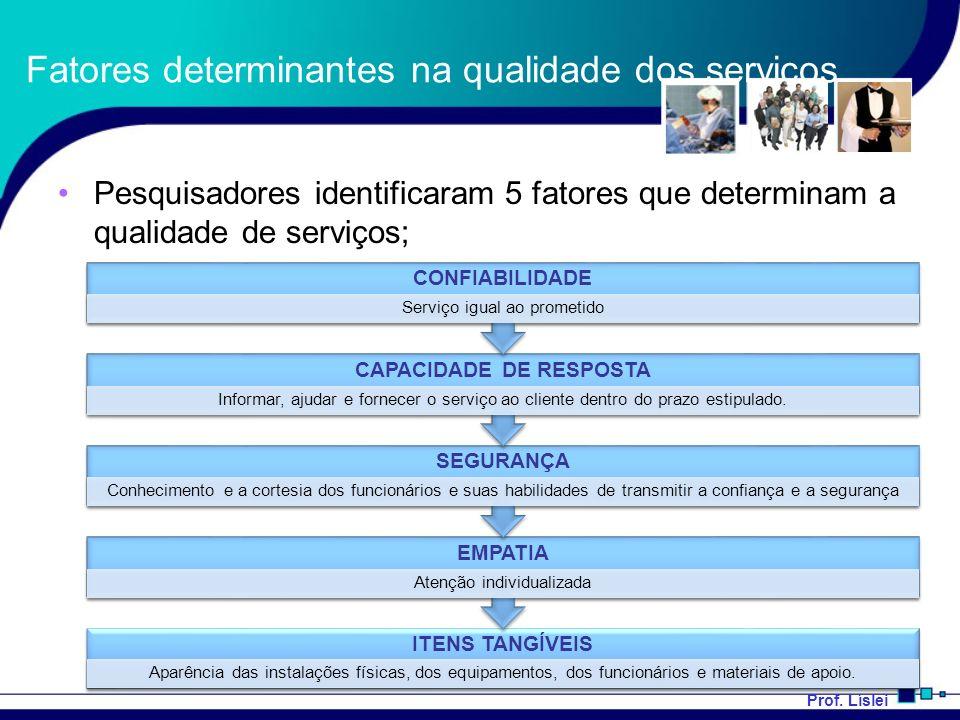 Prof. Líslei Fatores determinantes na qualidade dos serviços Pesquisadores identificaram 5 fatores que determinam a qualidade de serviços; ITENS TANGÍ