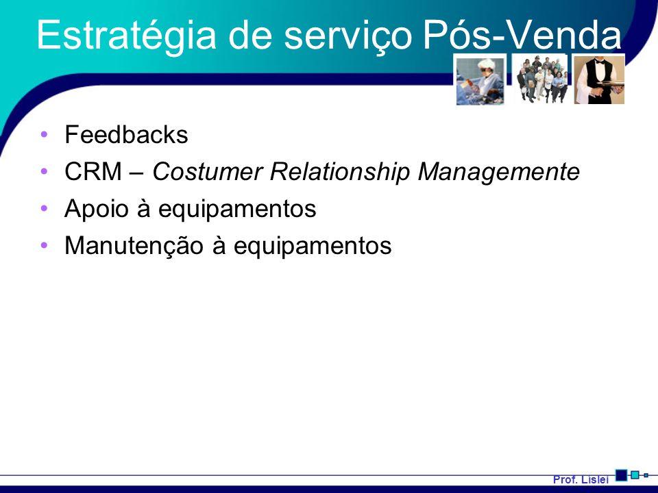 Prof. Líslei Estratégia de serviço Pós-Venda Feedbacks CRM – Costumer Relationship Managemente Apoio à equipamentos Manutenção à equipamentos
