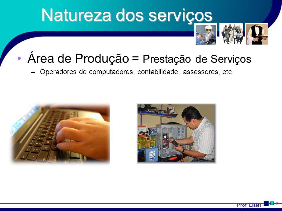 Prof. Líslei Natureza dos serviços Área de Produção = Prestação de Serviços –Operadores de computadores, contabilidade, assessores, etc