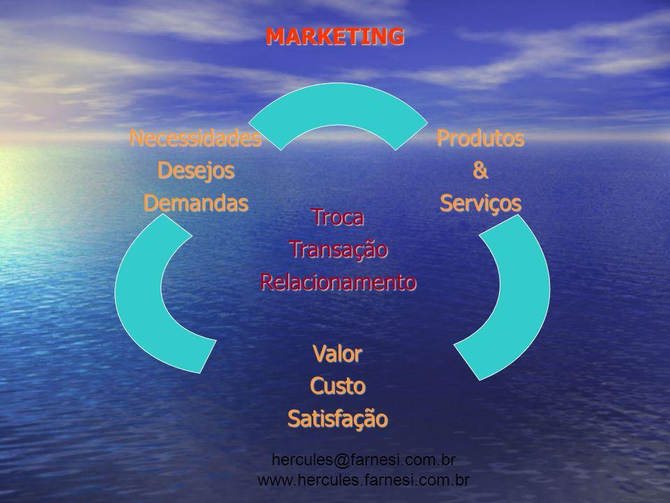 MARKETING A informação é um elemento crítico para a eficácia do marketing.